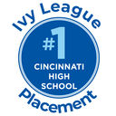 Cincinnati.com: These Greater Cincinnati high schools send the most graduates to top Ivy League Universities (Country Day #1 in Cincinnati)